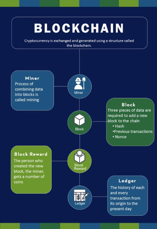 Bitcoin (BTC) mining